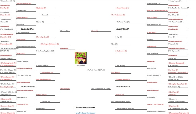 TV Theme Song Bracket Champion